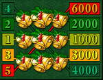 Jingle Bells Wild Jackpot