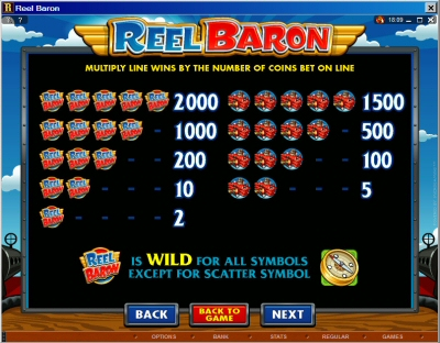 Reel Baron High Payouts