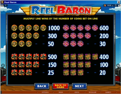 Reel Baron Mid Payouts