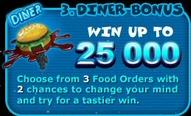 Bonus 3: Dinner Bonus