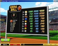 Game Ball Casual Slot Machine