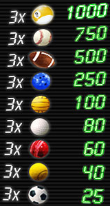 Game Ball Casual Slot Machine normal paytable