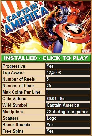Captain America Slot Machine