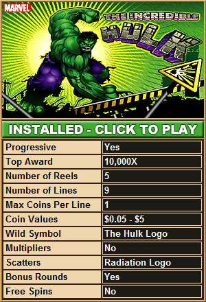 The Incredible Hulk Slot Machine