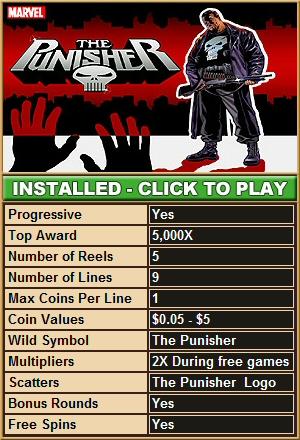 The Punisher Slot Machine