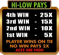 High Low Payouts