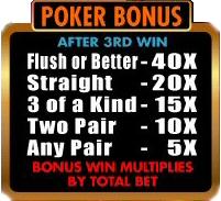 High Low Poker Bonus